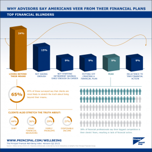 infographic a financial plan