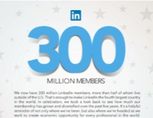 LinkedIn Now Has Over 300 Million Users