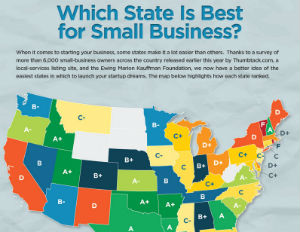 States And Their Startups Getting The Most Venture Capital