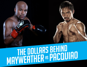 [INFOGRAPHIC] Money Decoded: The Mayweather-Pacquiao Fight