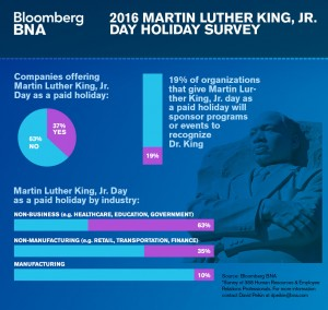 Dr. King infographic