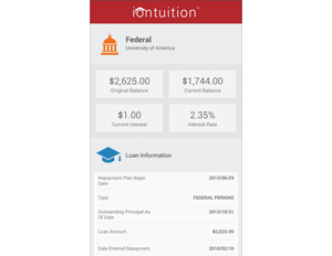iontuition