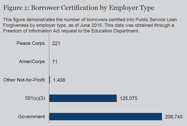 Source: Jobs With Justice Education Fund
