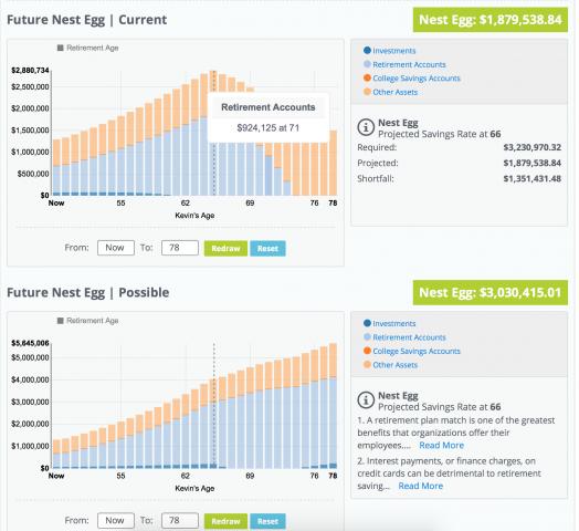 myFinancialAnswers financial planning platform nest egg dashboard