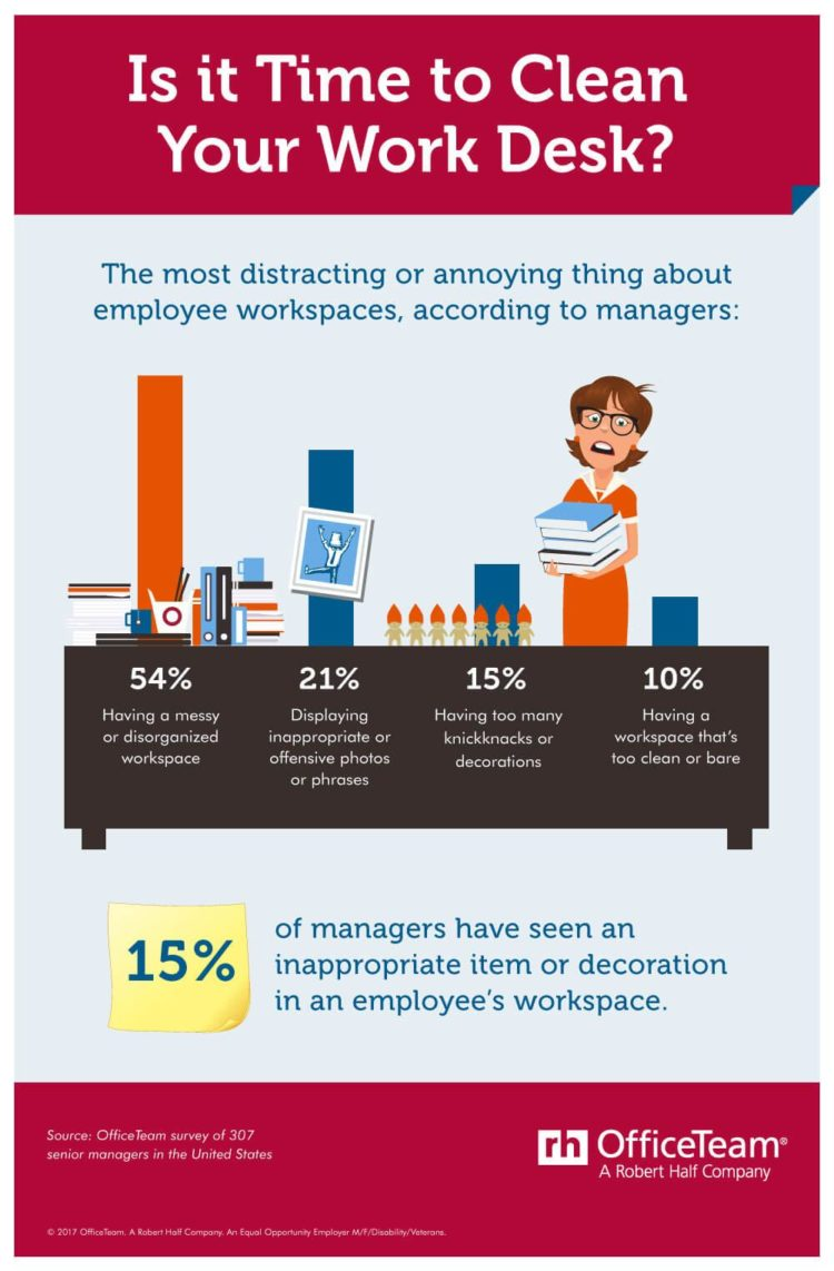 Is It Time To Clean Your Work Desk Infographic Ot 02 23