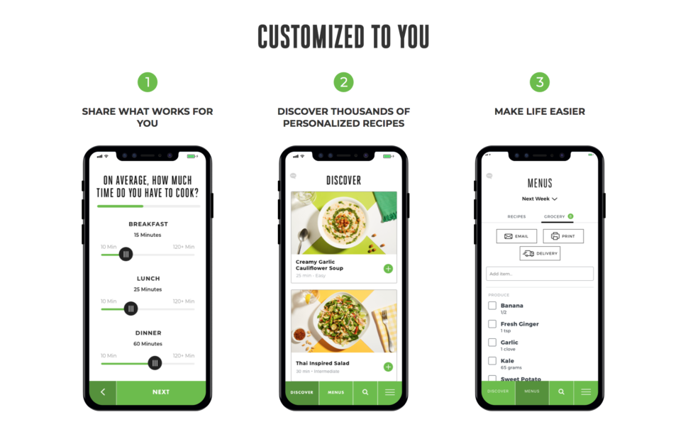 beyonce vegan app