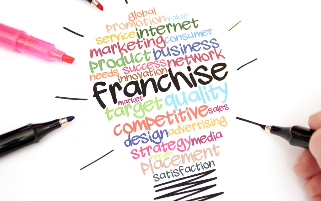 Should I Franchise My Business?