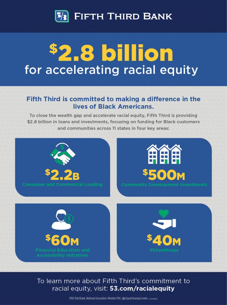 Fifth Third Bank Making .8 Billion Commitment To Hasten Racial Equity