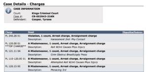 Tyrone Cooper Harlem assault suspect arrested